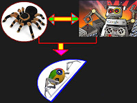 Crawler Si Bot Pencarian