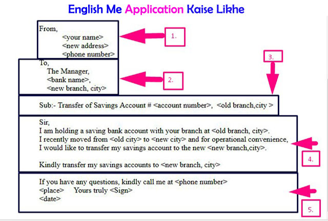 letter kaise likhe in hindi hindi2web english application