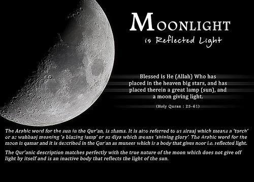 Sunnidawah Moon Light Is Reflection Of Sunlight