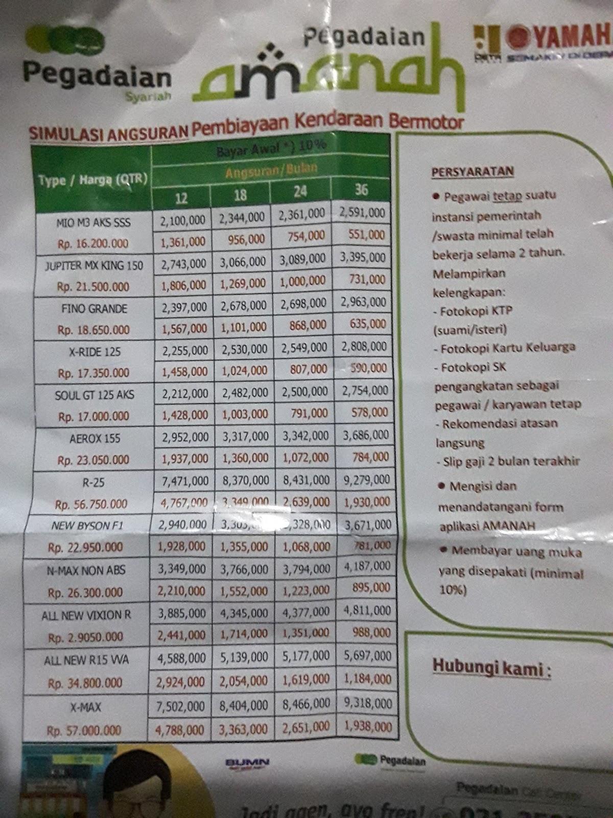 Informasi Kredit Motor di Pegadaian - Petunjuk Onlene