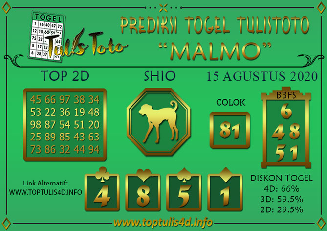 Prediksi Togel MALMO TULISTOTO 15 AGUSTUS 2020