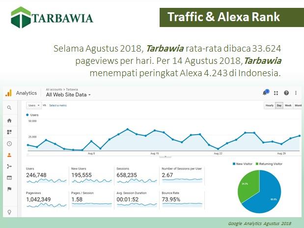 Iklan Tarbawia
