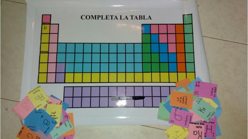 Nuestra qumica juego didctico de la tabla peridica el publico no le puede ayudar urtaz Choice Image