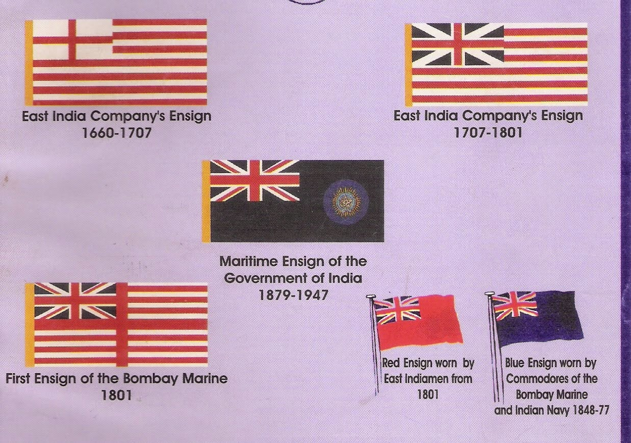 An analysis of east india company