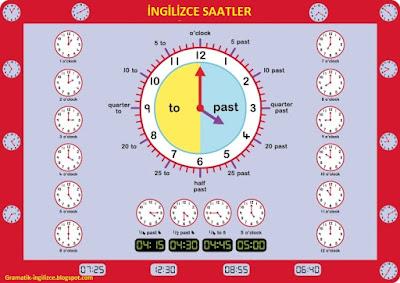 ingilizce saatler nasıl söylenir