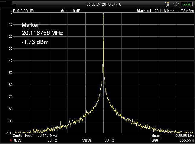 QRP HomeBuilder - QRPHB -: Radionova 1 Frequency Synthesizer