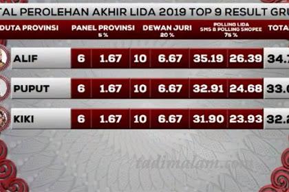 Yang Tersenggol LIDA 2019 Top 9 Grup 1 Tadi Malam 18 April