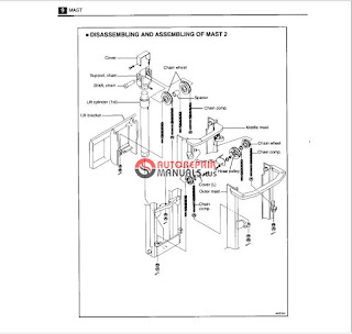 Auto Repair Manuals: Nichiyu Forklift Service Manual