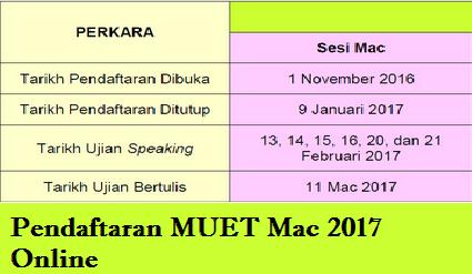 Pendaftaran MUET Mac 2017
