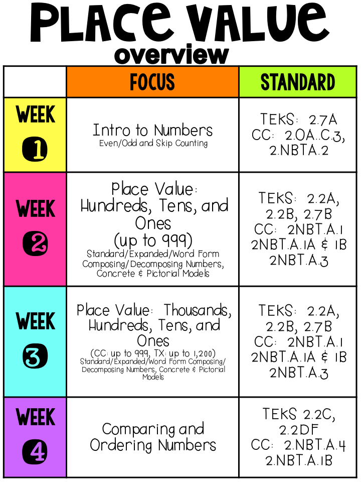 Elementary Shenanigans The Magic Of Math Is Here Monthly Math