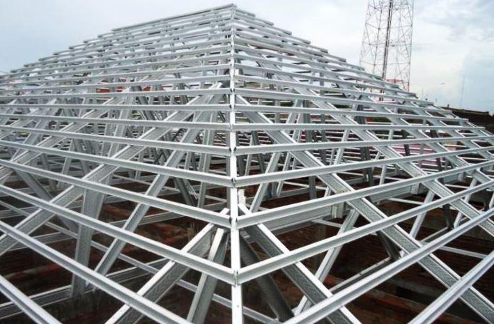 Atap Baja Ringan Di Pekanbaru Jasa Pasang Cv Jaya Mulia Bersama
