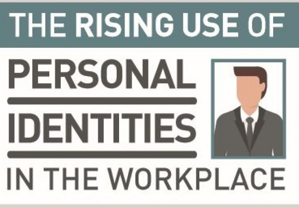Security Concerns over Convergence of Personal and Workplace Identities