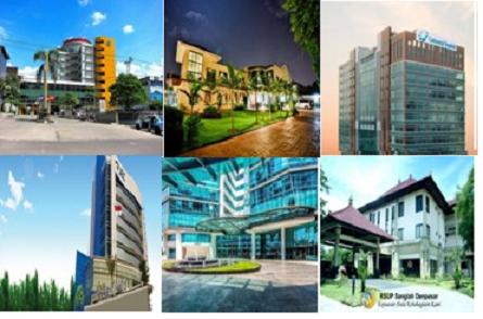 humanheal hospitals