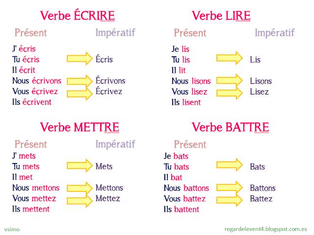 Tryb rozkazujący - odmiany czasowników w trybie rozkazującym 5 - Francuski przy kawie