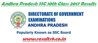 AP SSC 10th Class 2017 Results
