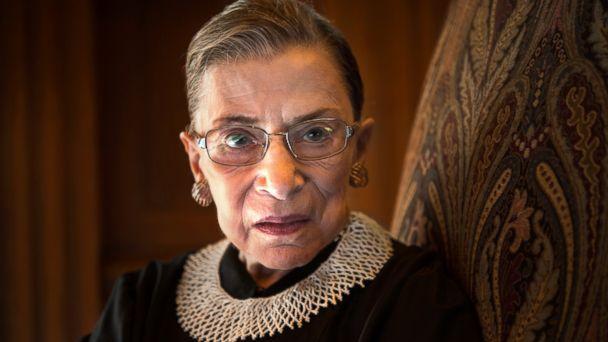 U.s. Supreme Court Justice Ruth Bader Ginsburg Hospitalised