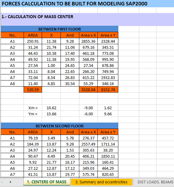Spreadsheet to Calculate Seismic Forces in SAP2000 Modelling
