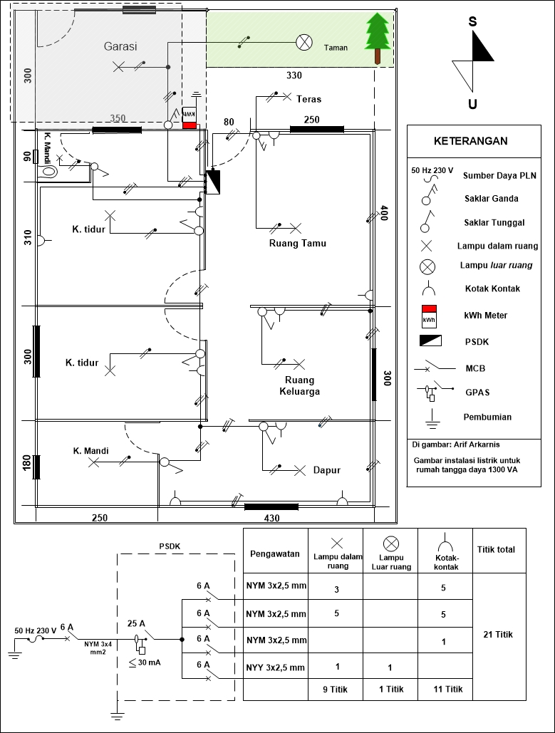 rcbo wiring diagram 1999 honda accord gambar garis tunggal 1300 va untuk rumah tangga | rekayasaenergy