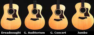 Các loại đàn guitar acoustic