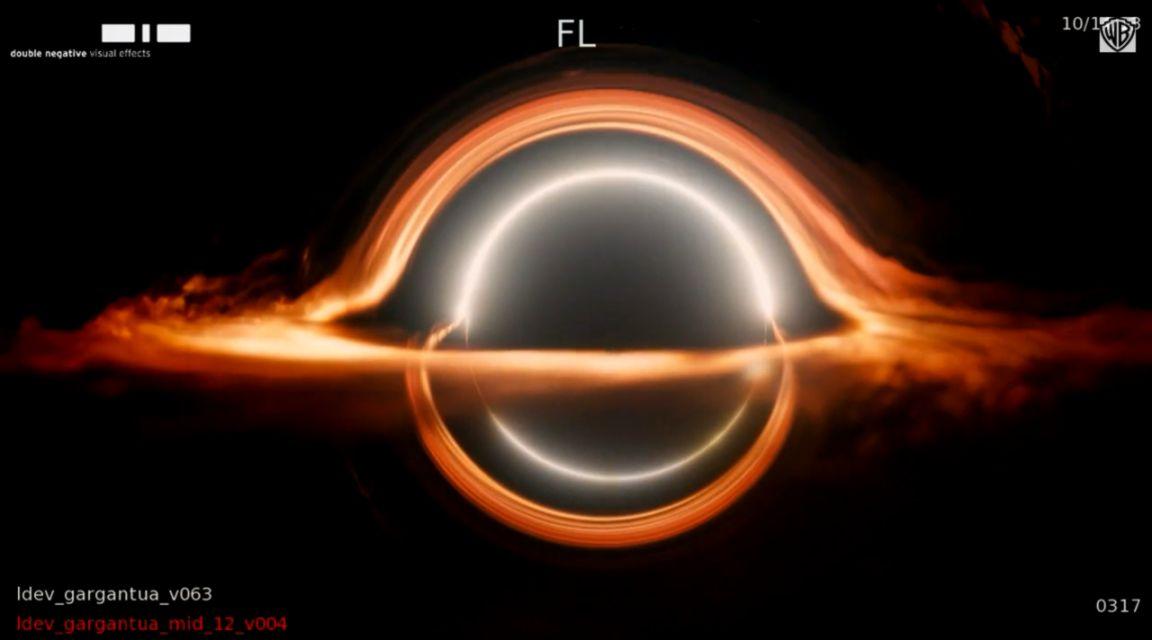 Black Hole Scene | Best Background Wallpaper