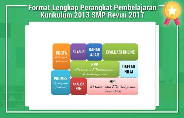 Format Lengkap Perangkat Pembelajaran Kurikulum 2013 SMP Revisi 2017