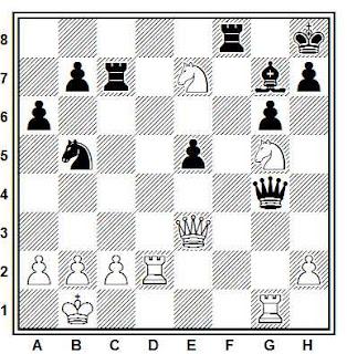Problema ejercicio de ajedrez número 741: Straus - Tanakov (Riga, 1985)