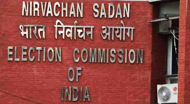 भारत के प्रमुख आयोग | Major Commission of India