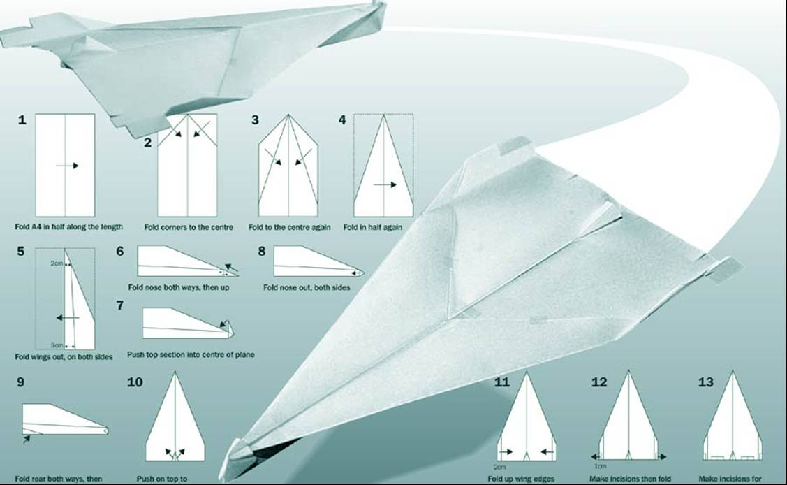 Cw Blueprints For Parents Paper Airplane Theme Night At