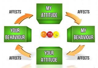 Best attitude for effective health service delivery