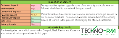 simple root cause analysis template, Root Cause Analysis Impact