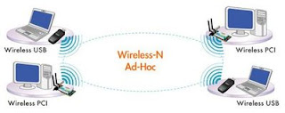 wireless ad hoc diagram