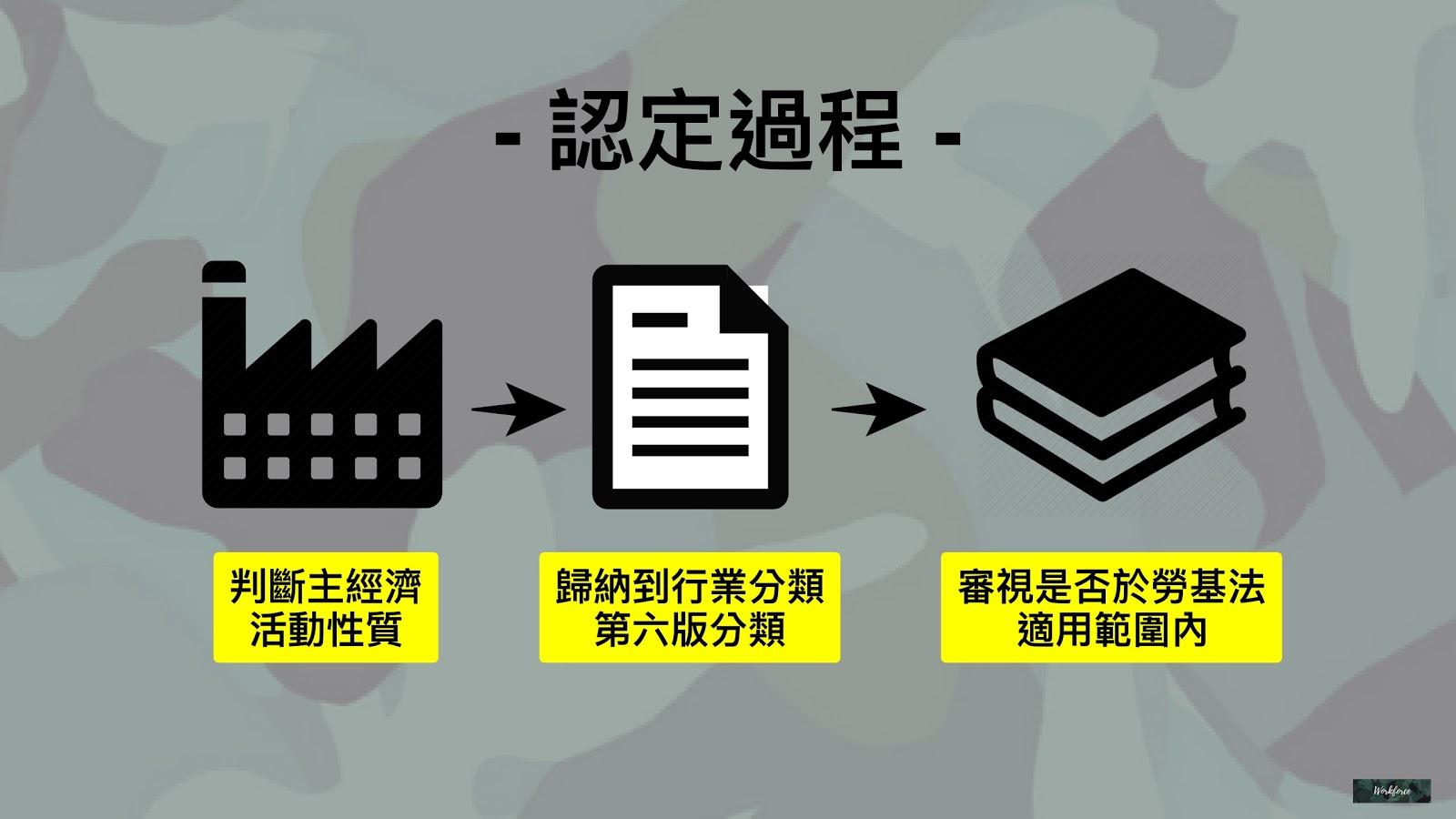 適用勞動基準法之認定過程判別