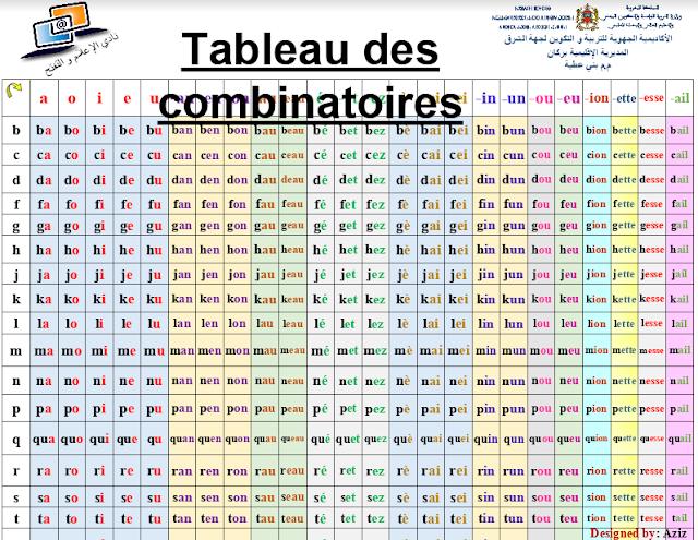 لوحة قرائية رائعة للفرنسية - tableau des combinatoires