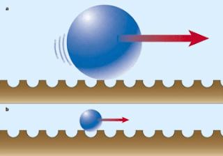 Unire relatività e fisica quantistica: spaziotempo come schiuma
