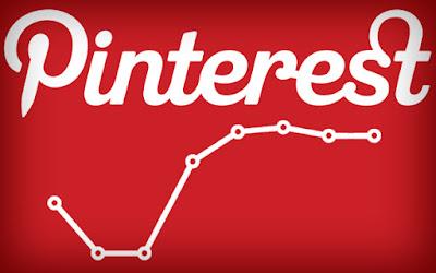 Cara Mendapatkan Ratusan Traffick Visitor Dari Pinterest