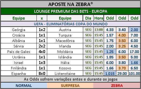 LOTECA 718 - GRADE BETS EUROPA 03