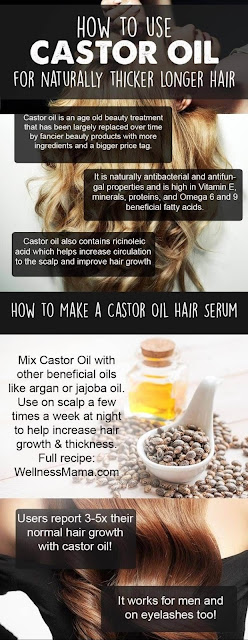 How to Use Castor Oil for Hair (Grow Beautiful Hair Fast)
