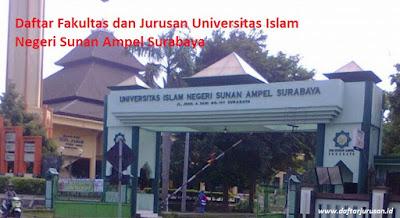 Daftar Fakultas dan Jurusan Universitas Islam Negeri Sunan Ampel Surabaya