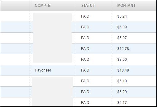 Adfly preuve de paiement