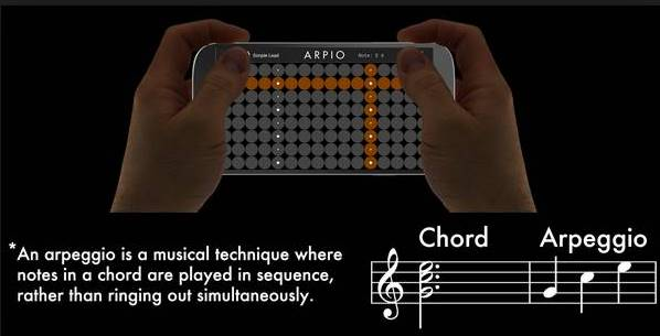 ARPIO a New Music Instrument – Free Launchpad