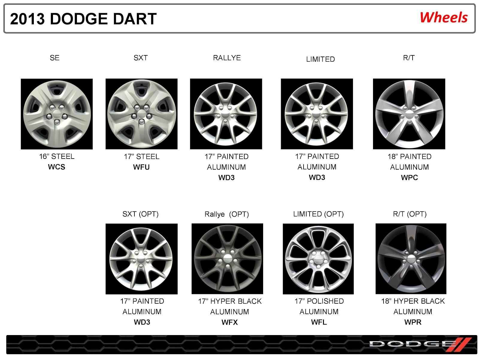 Official Dodge Dart Headquarters Website Dodge