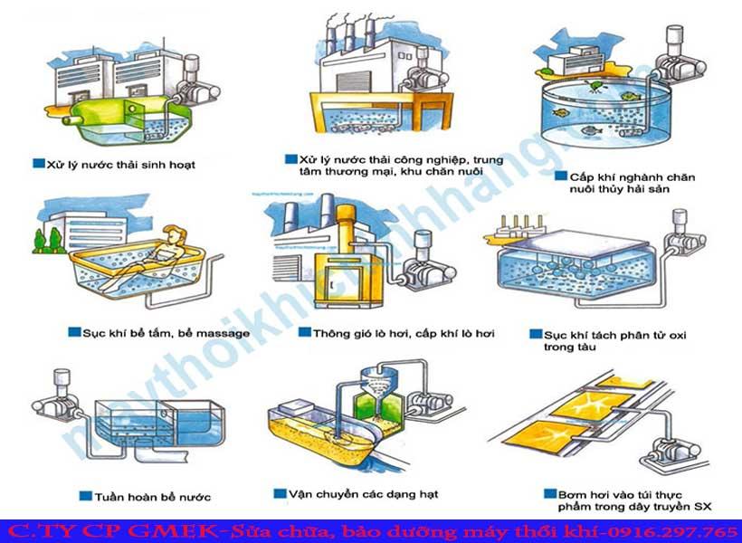 Sửa chữa máy thổi khí longtech, bảo trì máy thổi khí longtech, bảo trì máy thổi khí longtech