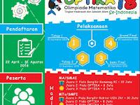 Olimpiade Matematika (OPTIKA) 2018 UIN Syarif Hidayatullah Jakarta