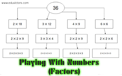 CBSE Class 6 Maths - Playing With Numbers - NCERT Exercise 3.1 (#ncertSolutions)