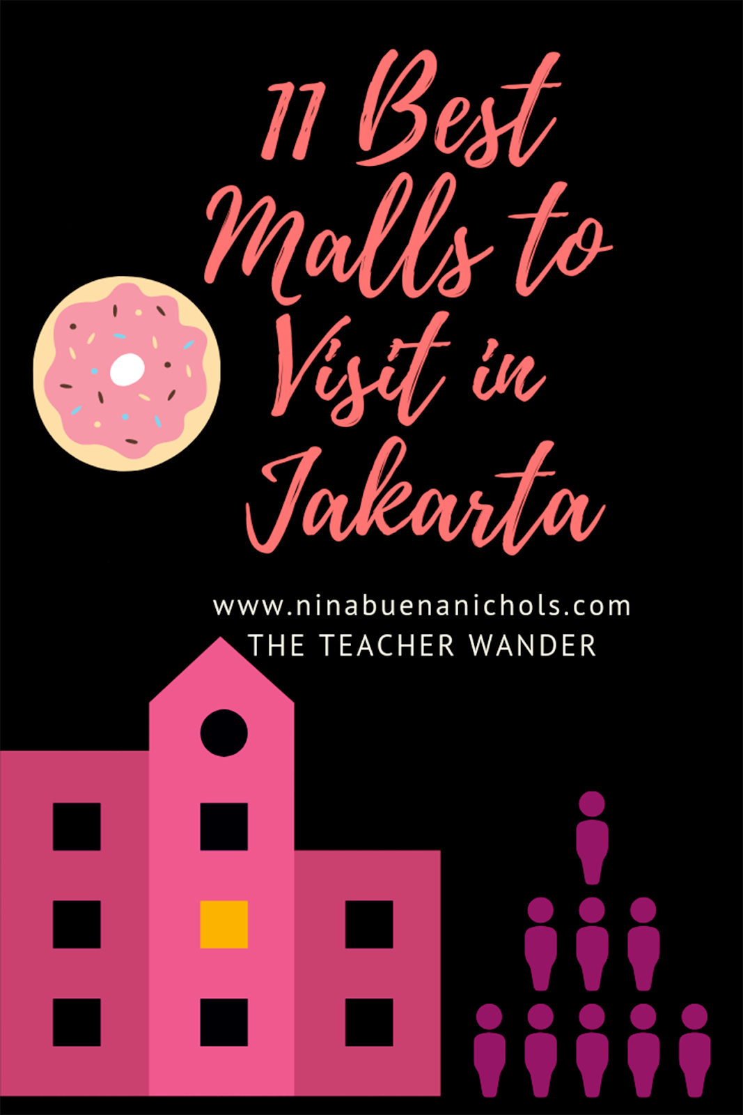 As an expat for almost four years in Jakarta, Indonesia, my best form of relaxation was shopping. There's no better place to do this than in Jakarta since the city is a home to more than 100 malls.