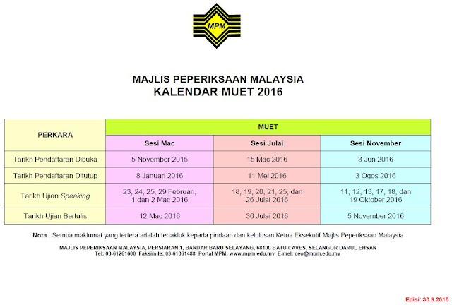 Jom Semak Keputusan MUET Julai 2016 Online dan SMS