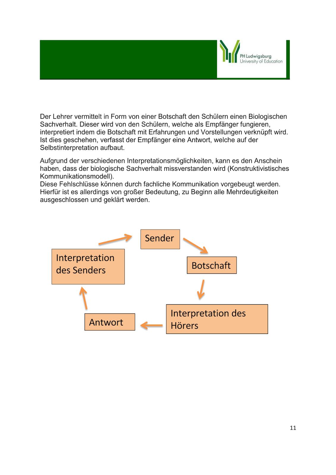 Einführung in die Fachdidaktik: Fachsprache im ...