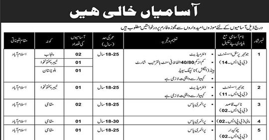 PO Box 1418 GPO Islamabad Jobs 2019 Election Commission of Pakistan ECP Latest