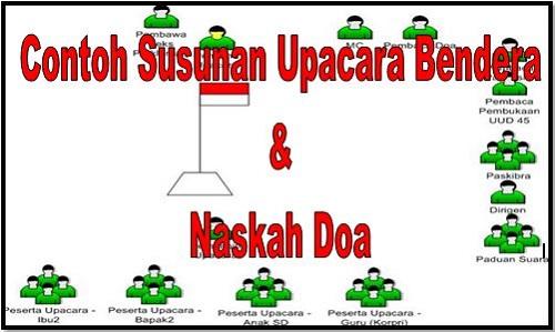 Download Contoh Susunan Upacara Bendera Dan Naskah Doa