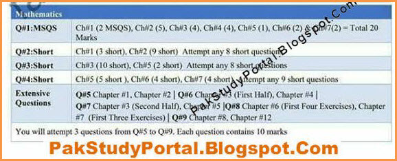 2nd Year Math 12th Class Assessment Scheme And Pairing Of Questions ...